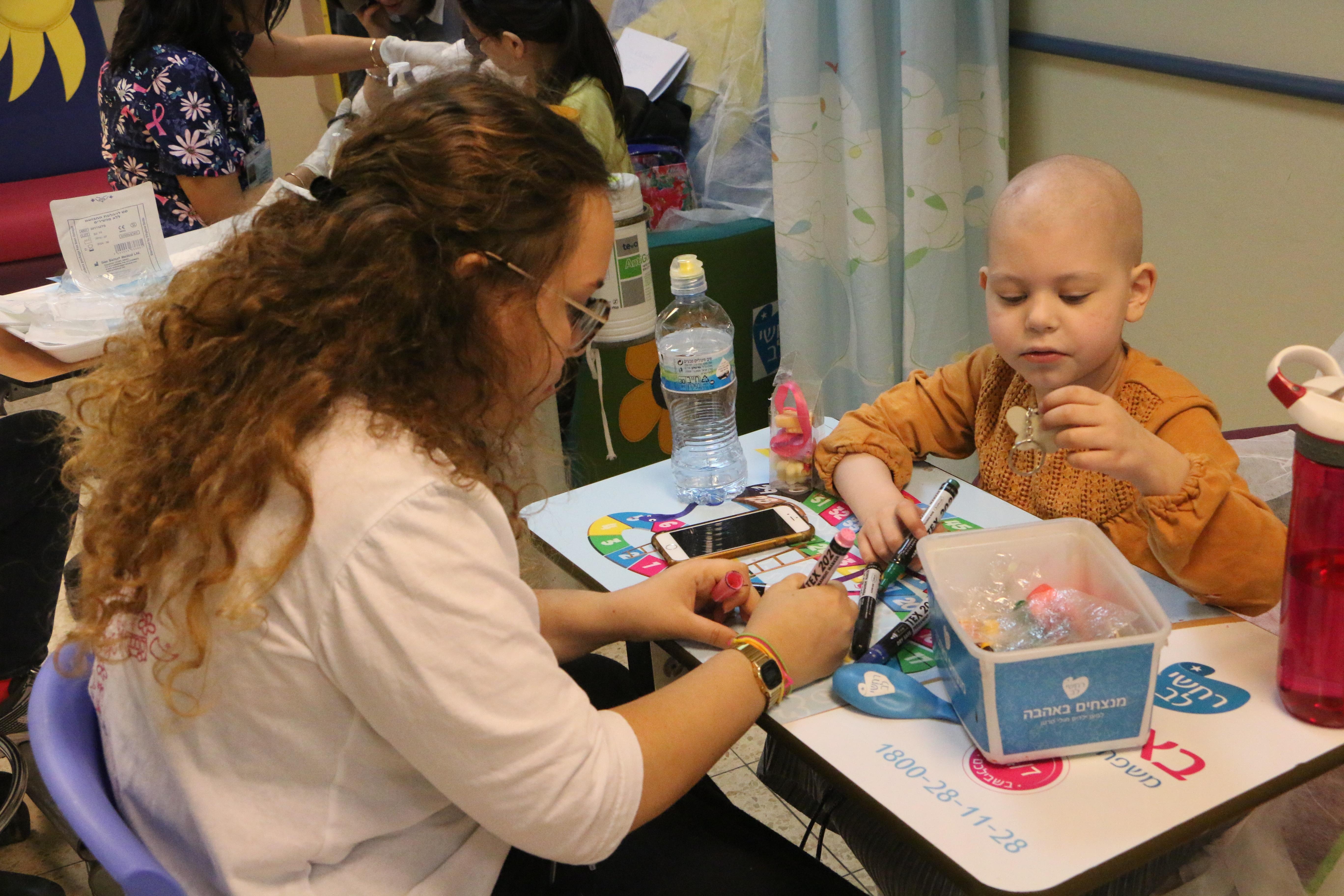 רחשי לב, עמותה המסייעת לילדים המתמודדים עם מחלת הסרטן ובני ומשפחותיהם
